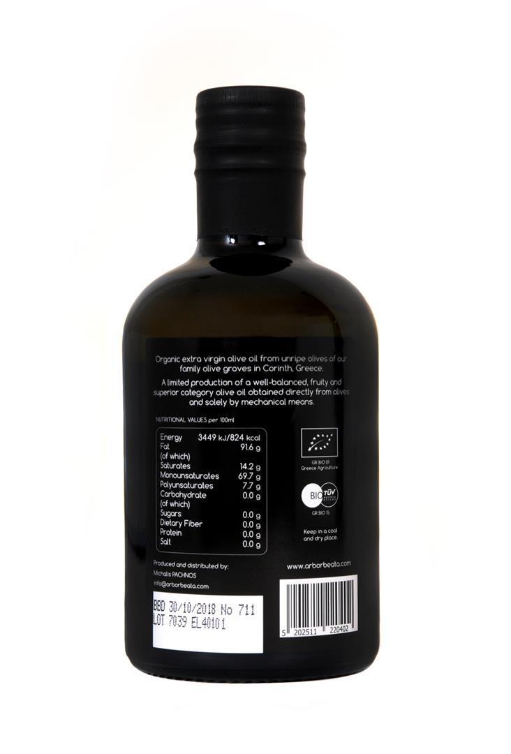 Bottle back